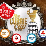 Currie-Cup-statattack