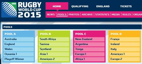 pool world cup